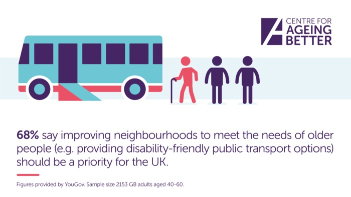 Communities Infographic - #HealthyAgeing