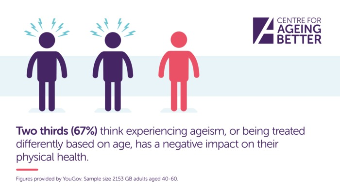 Ageism Infographic - #HealthyAgeing