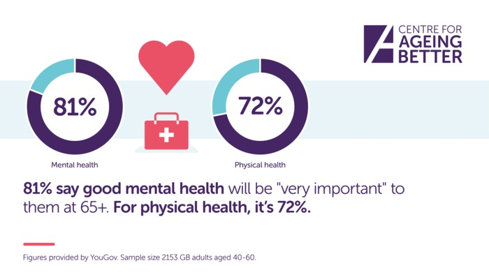 M/P Health Infographic - #HealthyAgeing