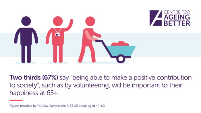 Volunteering Infographic - #HealthyAgeing