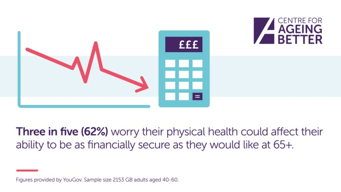 Money Infographic - #HealthyAgeing