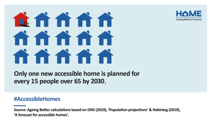 Homes infographic