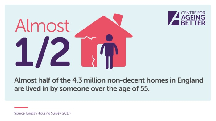 Non-decent homes infographic
